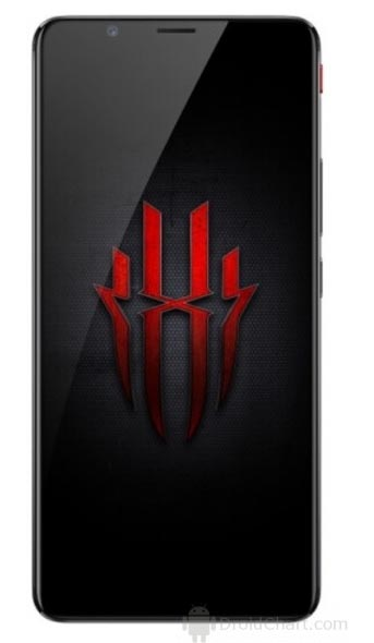 Descargar fondos de pantalla de ZTE Nubia Red Devil Stock [Full HD]