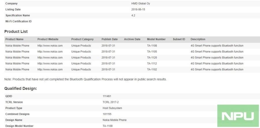 Nokia 5.1 Plus aparece en la certificación Bluetooth, se dará a conocer pronto