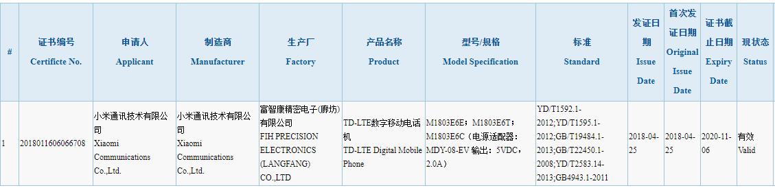 Certificación Xiaomi Redmi S2 3C