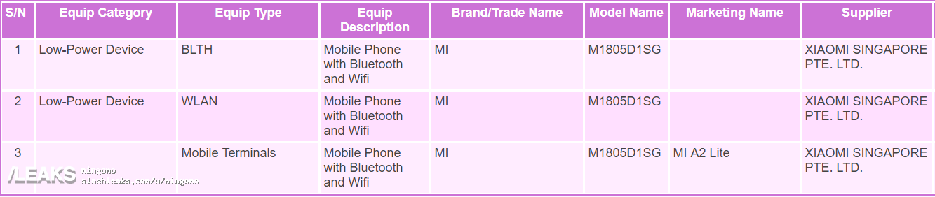 Xiaomi Mi A2 Lite Singapur