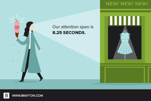 La capacidad de atención de una persona promedio es de solo 8.25 segundos.