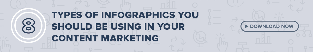 8 tipos de infografías que deberías utilizar en tu marketing de contenidos