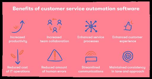 beneficios del software de automatización de servicio al cliente