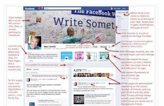 21 puntos clave que debe cubrir al crear su Facebook Cronología de la página