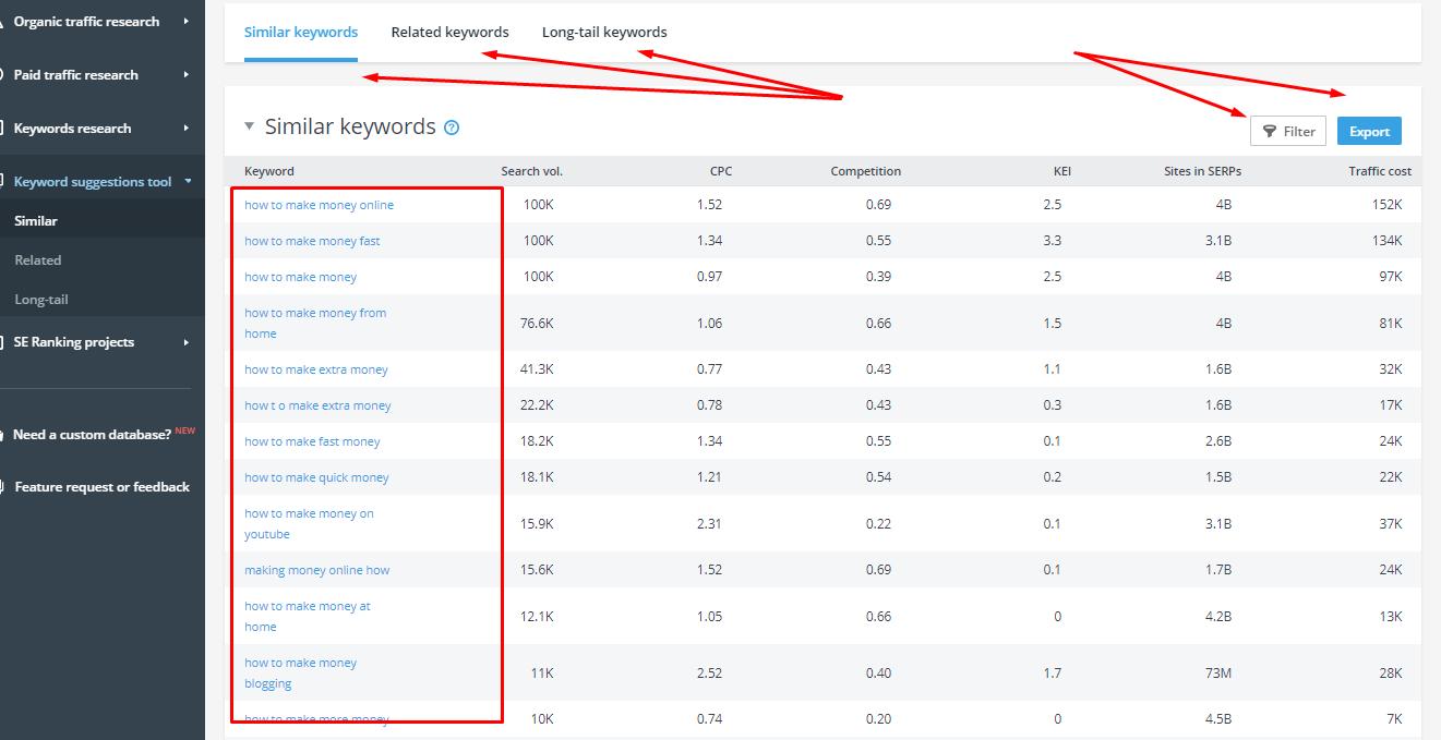 Ejemplo de búsqueda de las palabras clave más populares en la herramienta SE Ranking