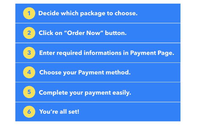 Una captura de pantalla que muestra la guía de compra.