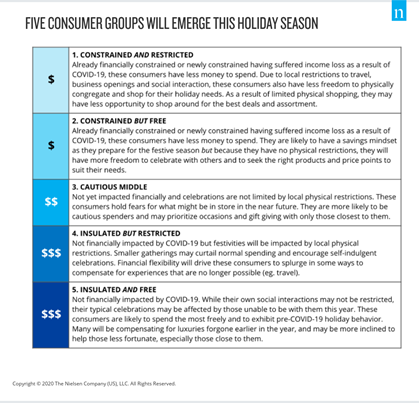 búsqueda local en esta temporada navideña: expectativas del consumidor