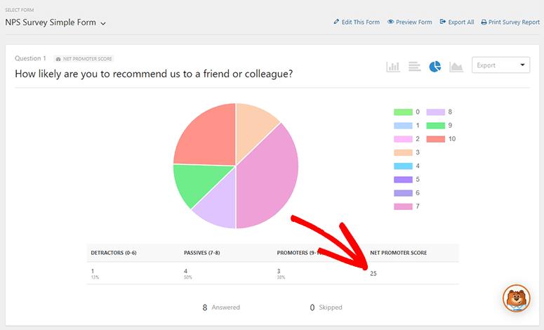 Resultado de la encuesta NPS