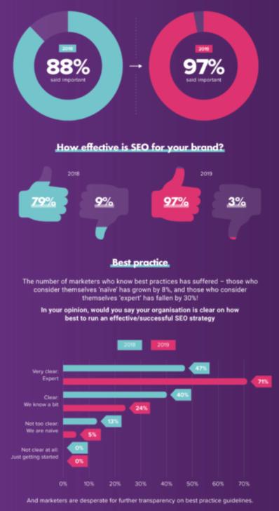 contenido visual - infografía