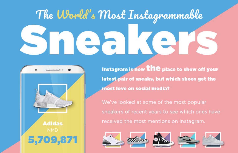 La campaña de zapatillas de deporte más publicada en Instagram del mundo de Forward2me