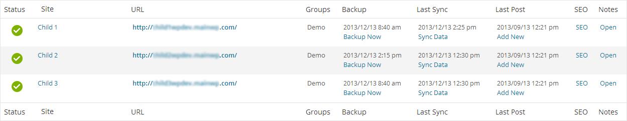 MainWP Administrar sitios