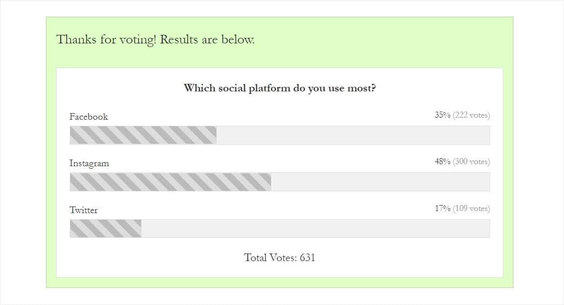 resultados de encuestas en tiempo real para ayudar con las quejas sobre encuestas en línea