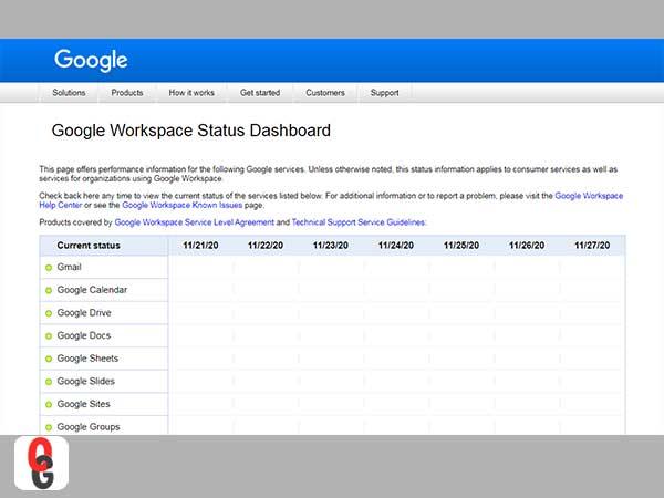 Página del panel de control de estado de G Suite
