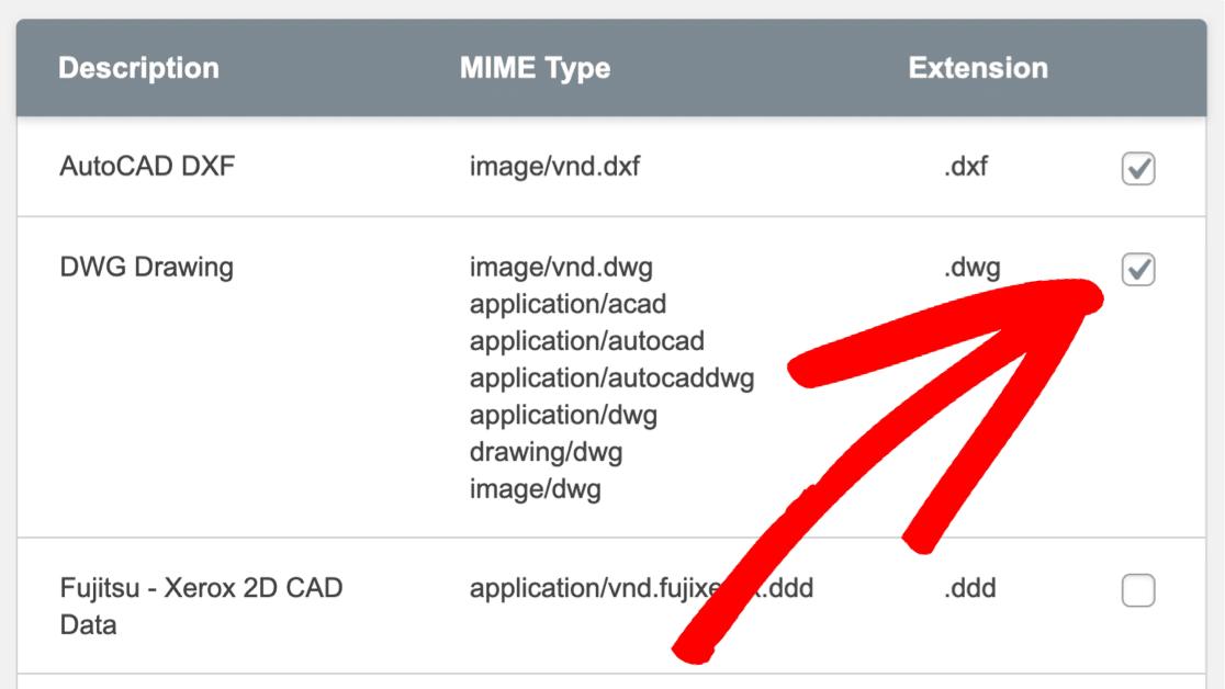 Seleccione los tipos de archivo para agregar a la lista de permitidos para corregir el error de tipo de archivo no permitido