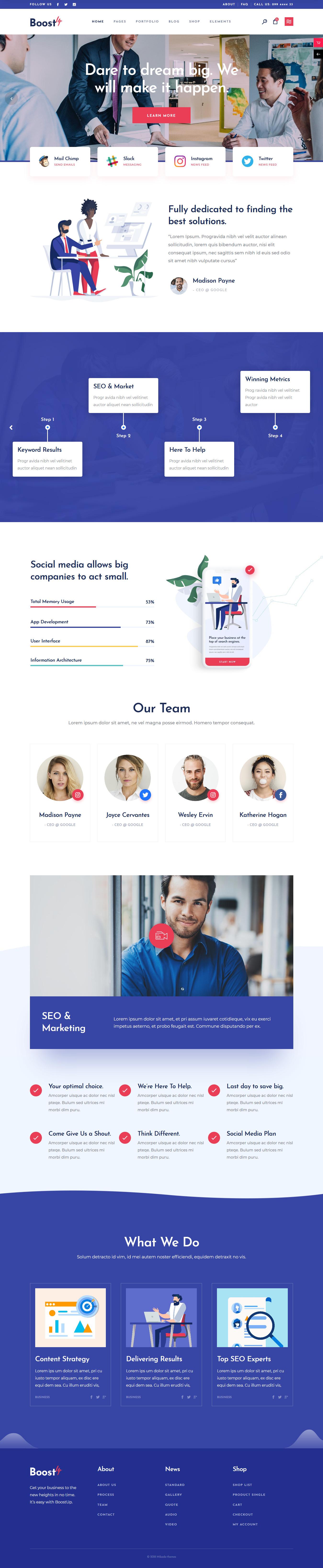 BoostUp - Mejor tema de WordPress para agencias de SEO premium