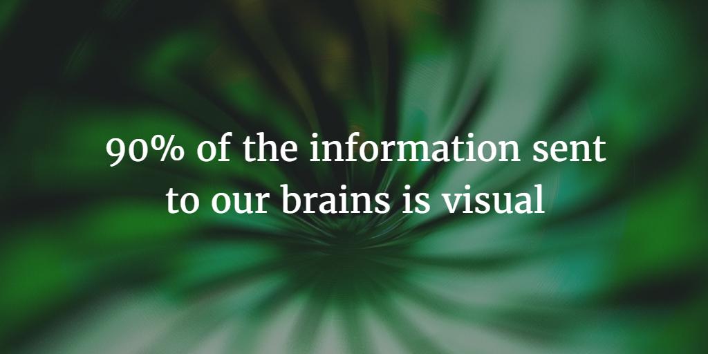Nuestro amor por el contenido visual
