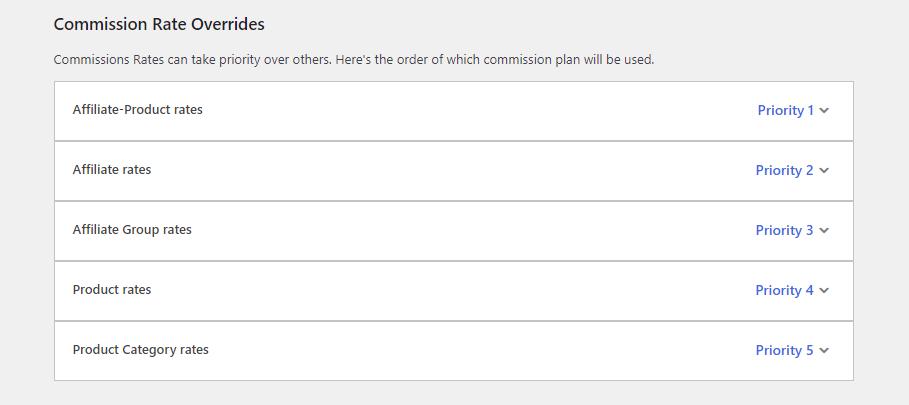 anulaciones de tasa de comisión