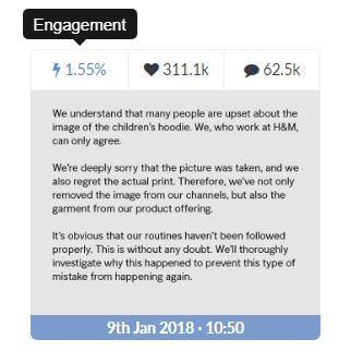 compromiso de instagram de h & m