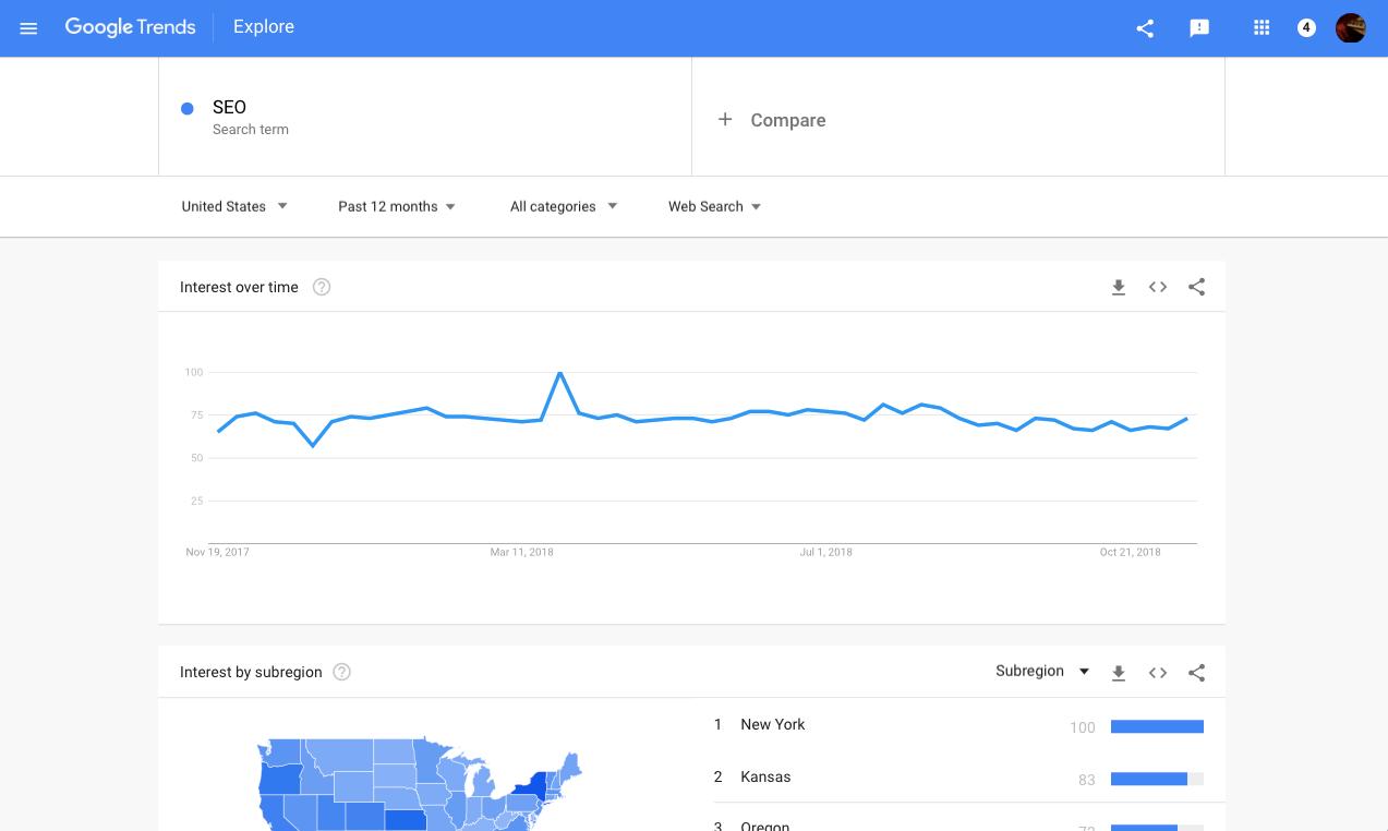 datos de tendencias de google