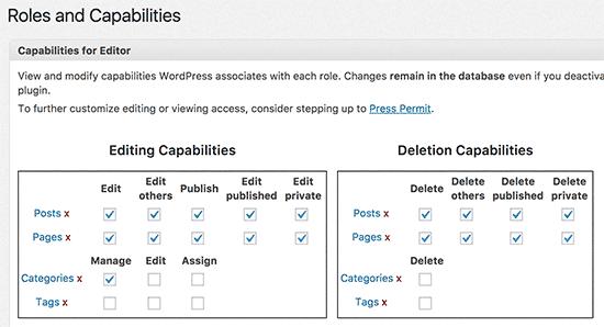 Capacidades predeterminadas del rol de usuario de Editor en WordPress