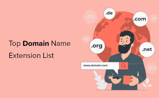 Lista de extensiones de nombres de dominio principales (tlds, gtlds, cctlds)