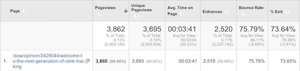 páginas-google-analytics