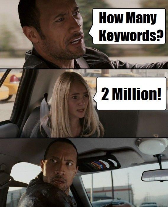 the-rock-what-delete-keywords