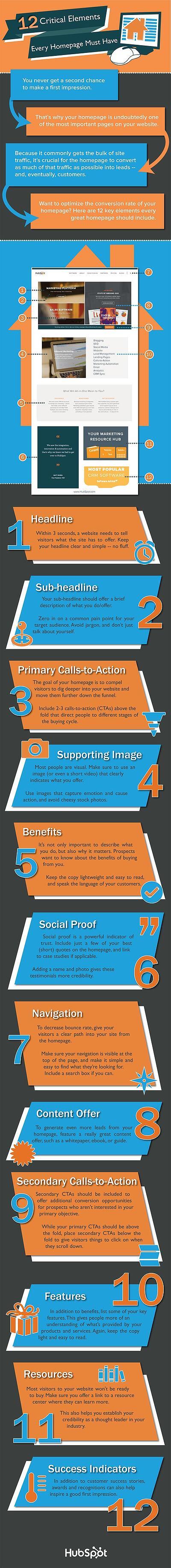 12 elementos críticos para la infografía de la página de inicio de un sitio web