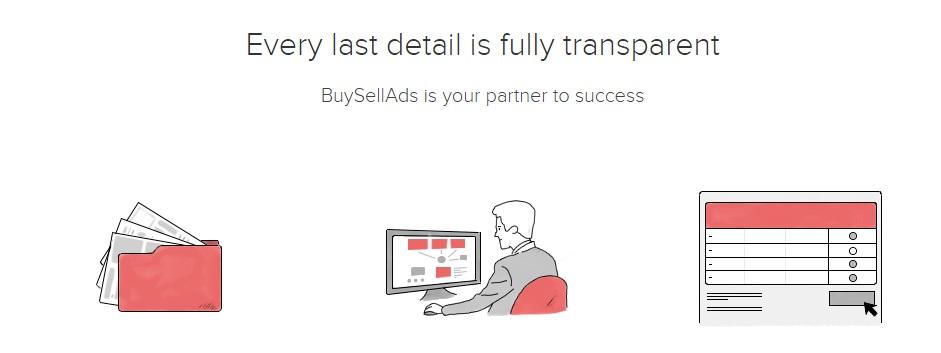 Proceso de aprobación del editor de BuySellsAds