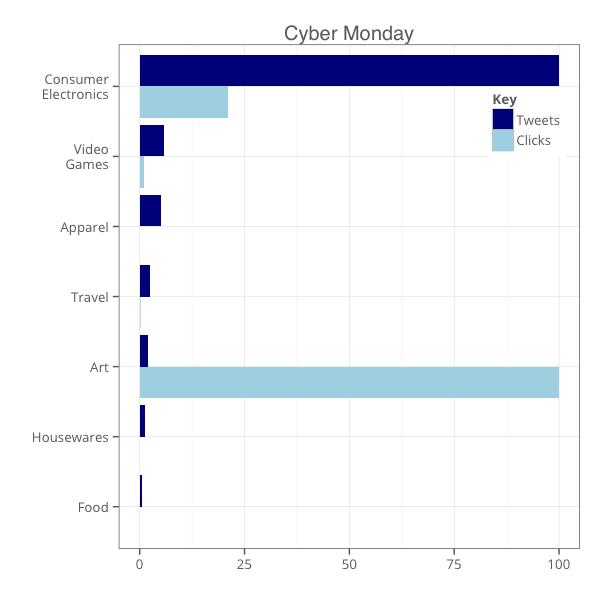 xplance-cyber-monday