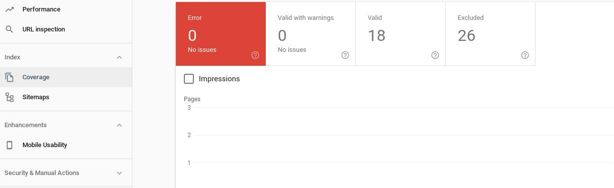 Captura de pantalla de visualización de informes de errores en Google Search Console