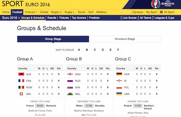 BBC euro 2016