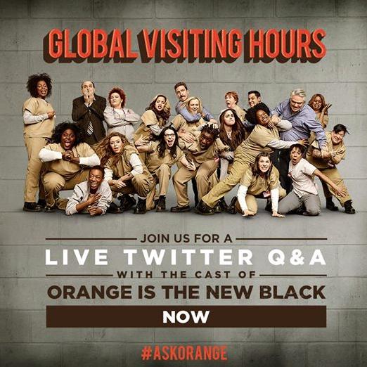 Horas de visita globales Twitter Preguntas y respuestas