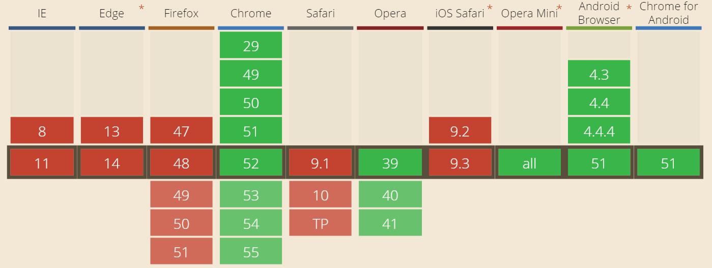 soporte del navegador webp