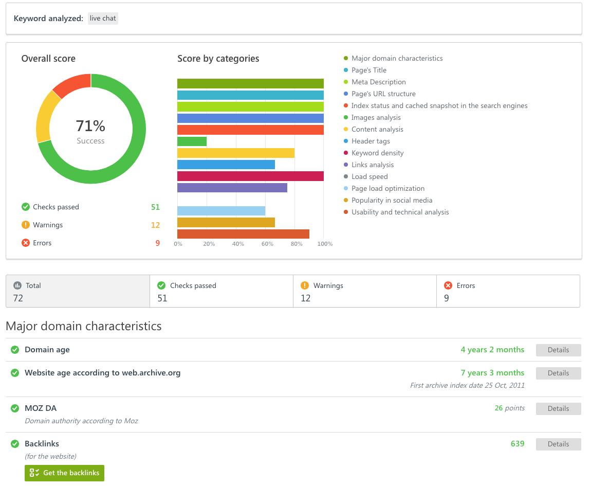 Captura de pantalla de un informe de auditoría de SEO
