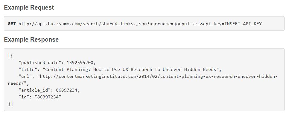 Ejemplo de solicitud y respuesta de API de enlaces compartidos