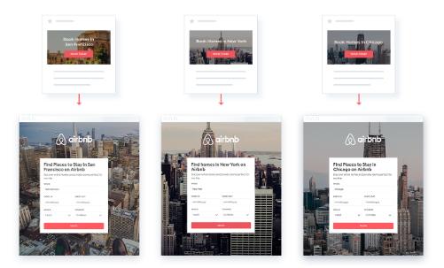 ejemplos de página de destino de personalización de airbnb