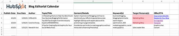 Captura de pantalla de un conjunto de datos en Excel.