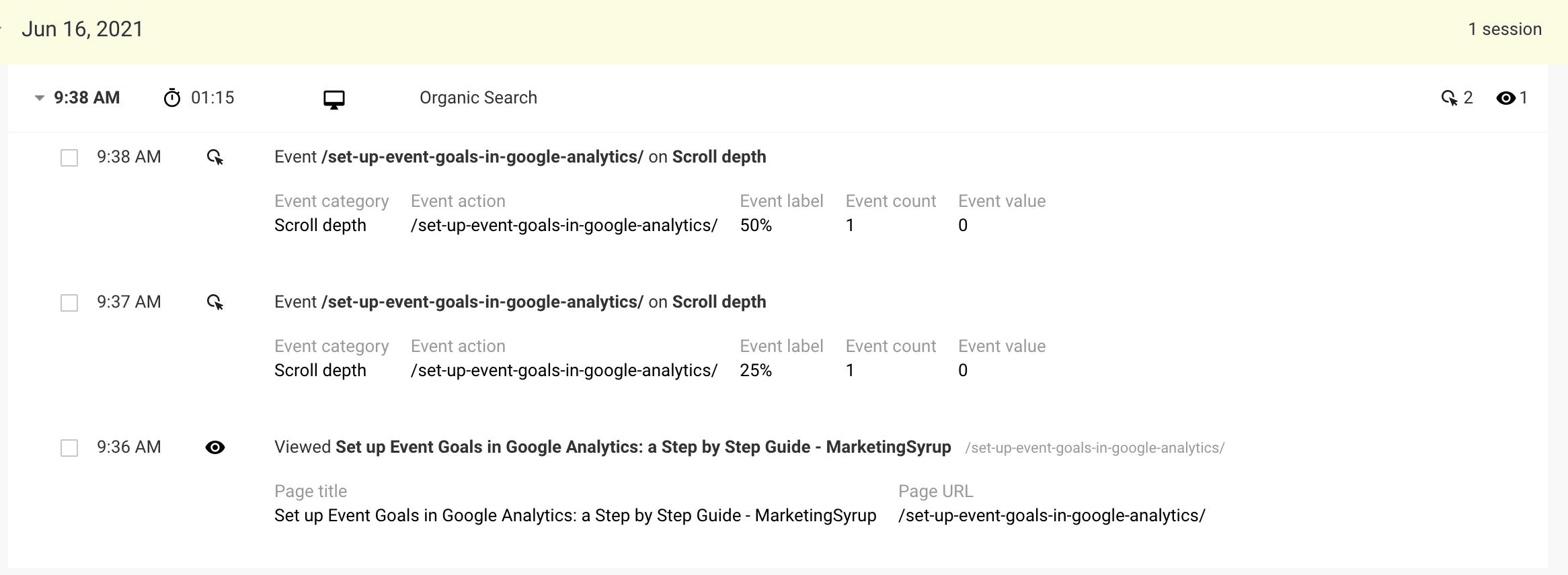 Sesiones de usuario y páginas visitadas en el Explorador de usuarios.