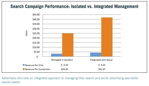anuncios-campaña-integración-marin