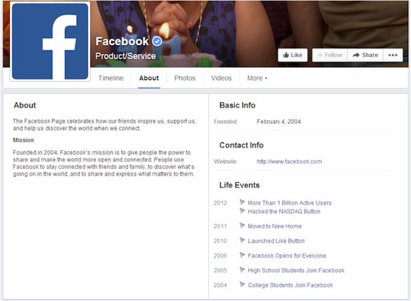 Facebook  Página Acerca de