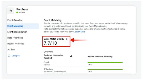 ejemplo de coincidencia de eventos como inconveniente para la API de conversiones de Facebook