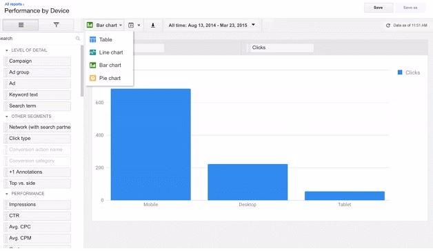 jtabeling-google-adwords-informes-2