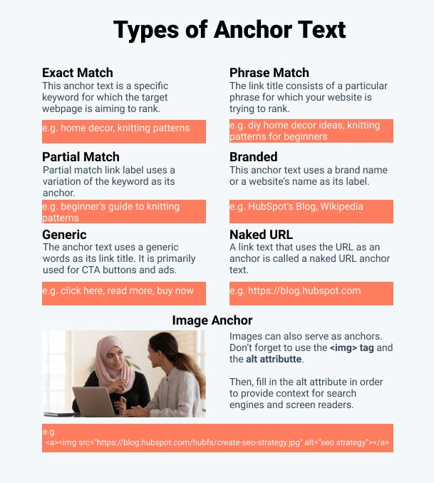 Tipos de texto de anclaje