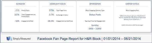Bloque H & R Facebook Compromiso