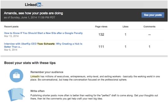 Consejos y análisis de publicaciones de LinkedIn