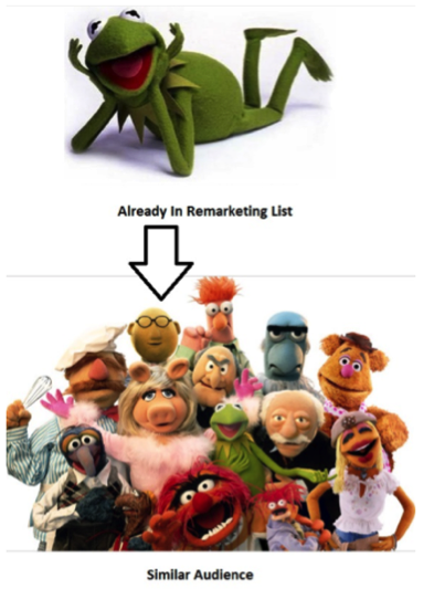 muppets en una lista de remarketing