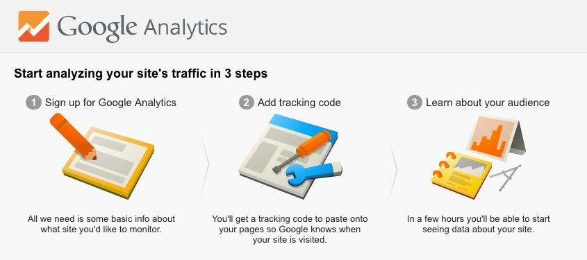 SIgnup de Google Analytics