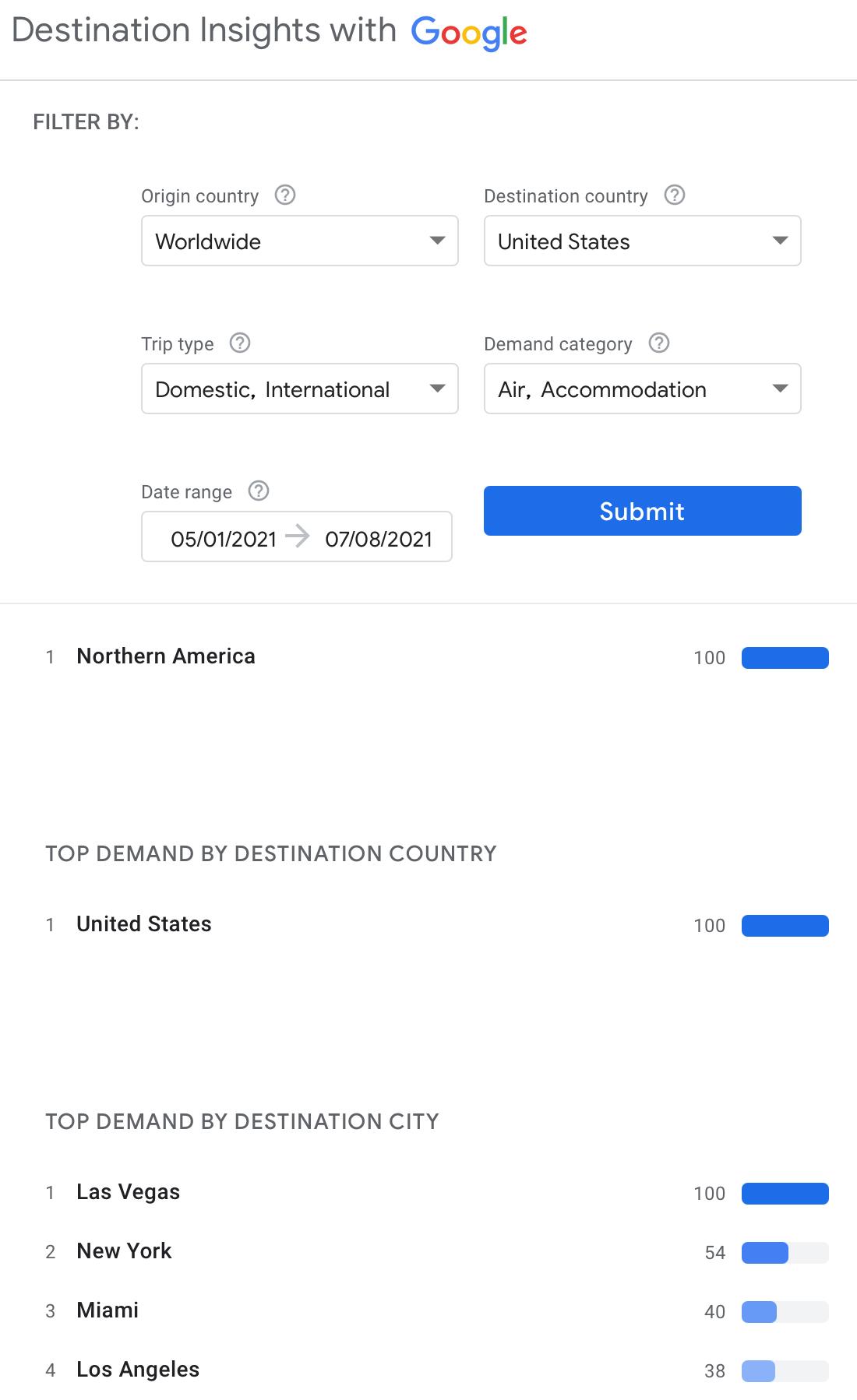 Google lanza herramientas gratuitas para especialistas en marketing de viajes