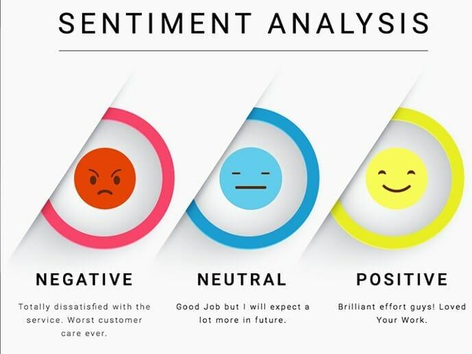 análisis de los sentimientos